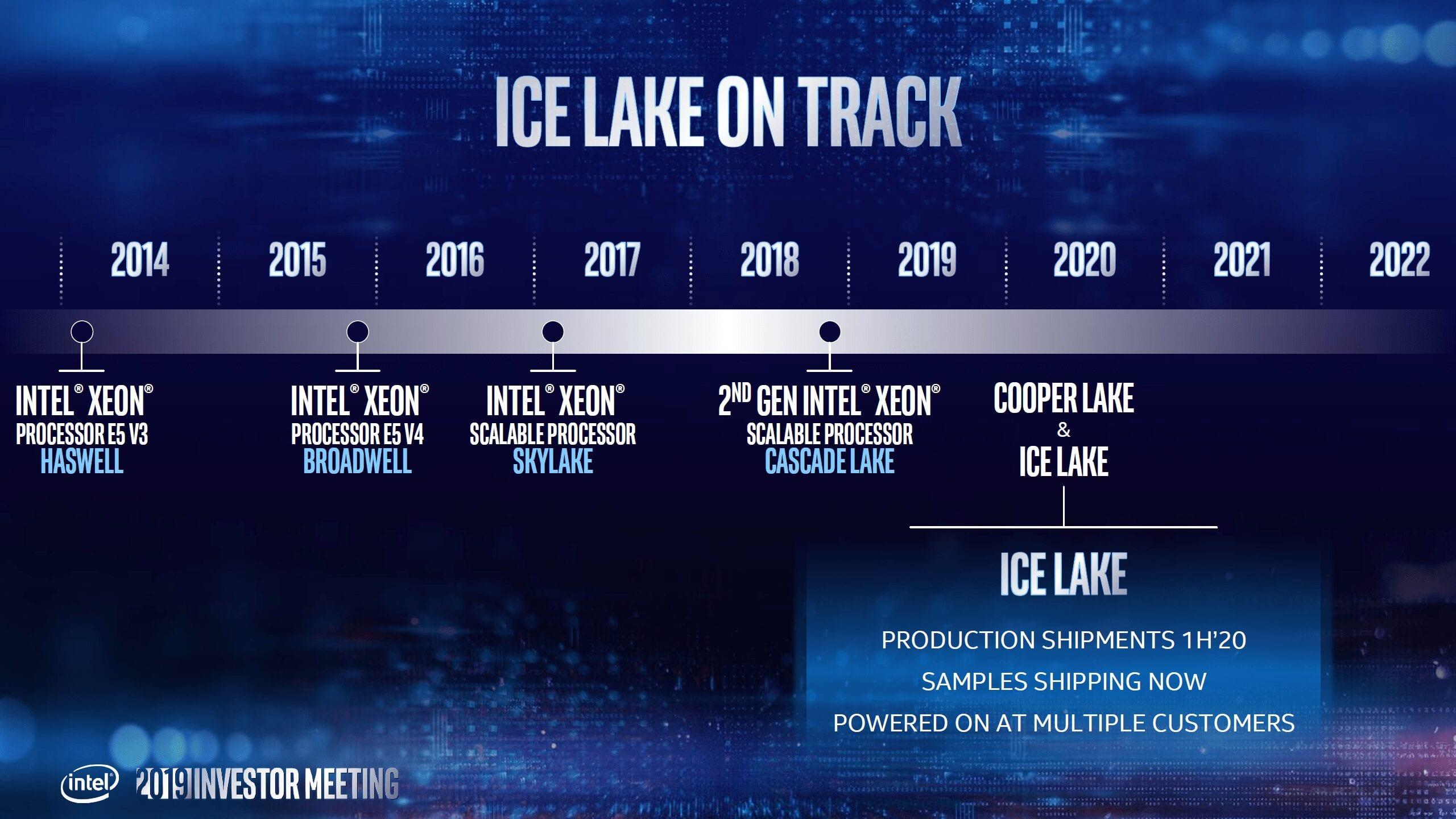 Intel Cooper Lake-SP: процессоры Xeon с 56 ядерами/ 112 потоками на  LGA 4189