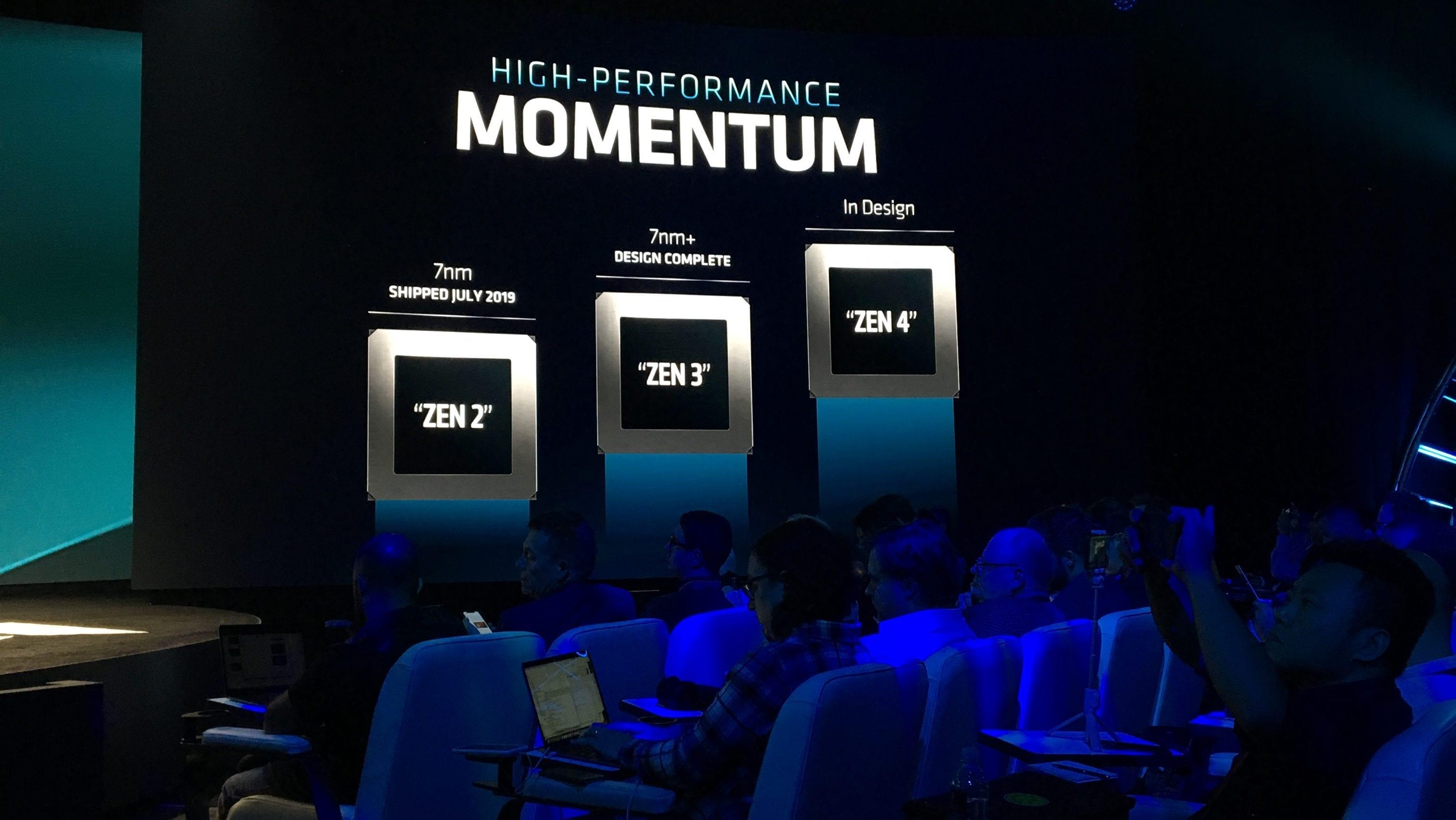 Слухи: архитектура AMD Zen 3 предложит 4 потока обработки на одно ядро