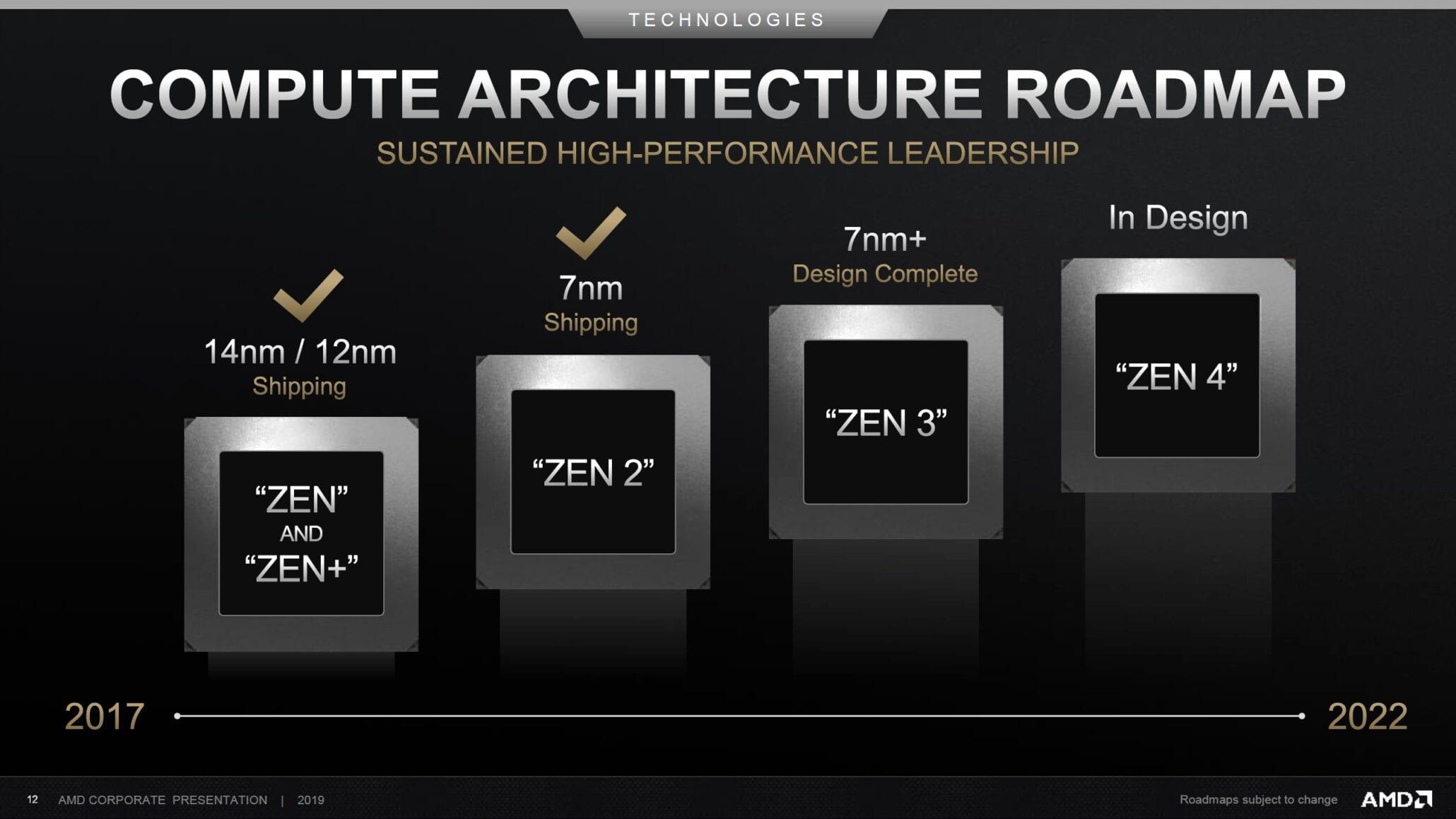 AMD Zen 3 processors due in the second half of 2020
