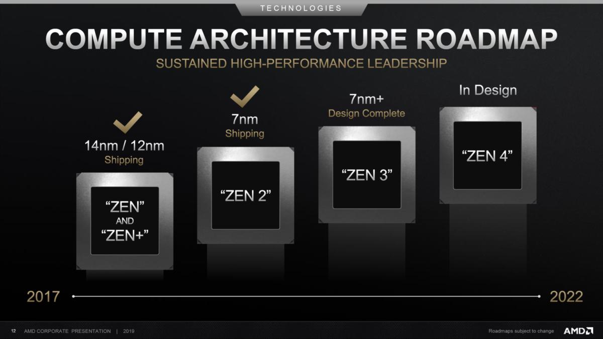 Процессоры на основе архитектуры AMD Zen 3 выйдут во второй половине 2020 года